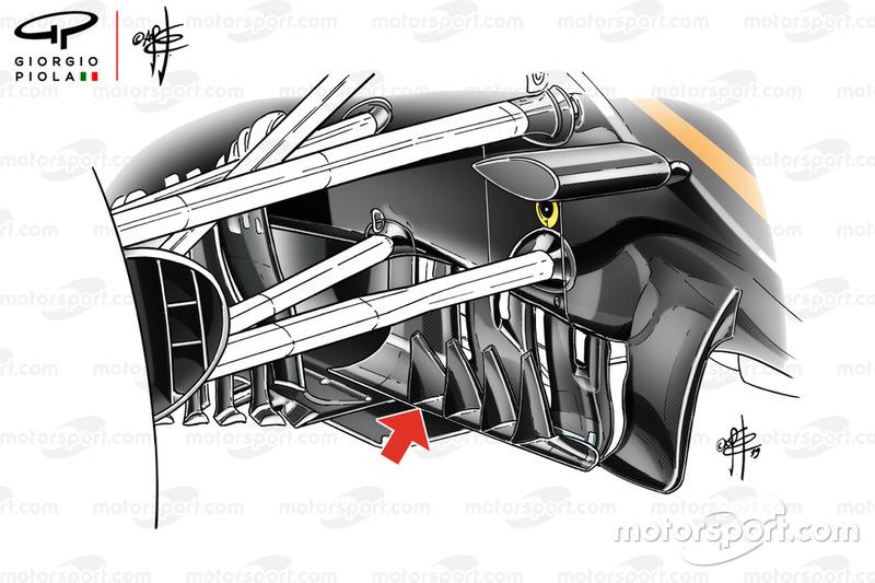 Paletas de giro en el Haas F1 Team VF-19