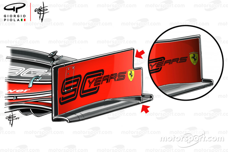 Ferrari SF90 front wing end plate comparison