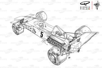 Ferrari 312B2 1972 panoramica dei dettagli