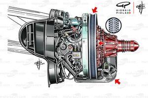 Ferrari SF90 front brakes, French GP