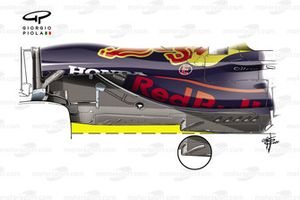Comparación del fondo del Red Bull Racing RB16B