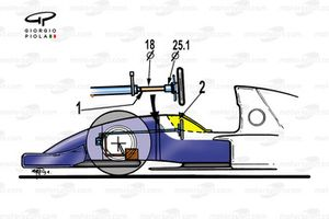 Volante del Williams FW16 de Senna