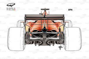 Ferrari SF1000 dettaglio del retrotreno, GP del Belgio