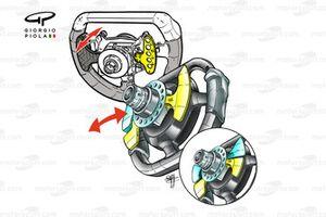 Steering wheel Villeneuve 1997 Kubica 2019
