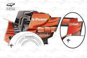 Ferrari SF1000 rear wing endplate comparison
