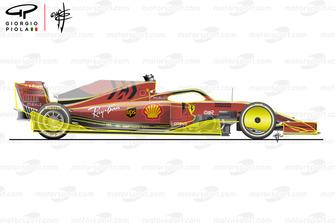 Confronto del lato della Ferrari SF90 2021-2019