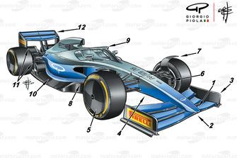 Схематическое изображение автомобиля Ф1 2021 года