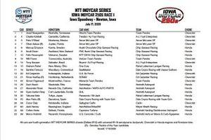 Race 1: Entry List