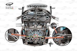 Detalles del DAS y el sistema Ackermann del Mercedes AMG F1 W11