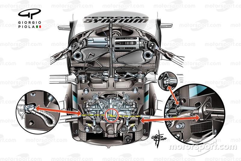Detalles del DAS y el sistema Ackermann del Mercedes AMG W11