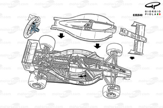 Ferrari 639/640