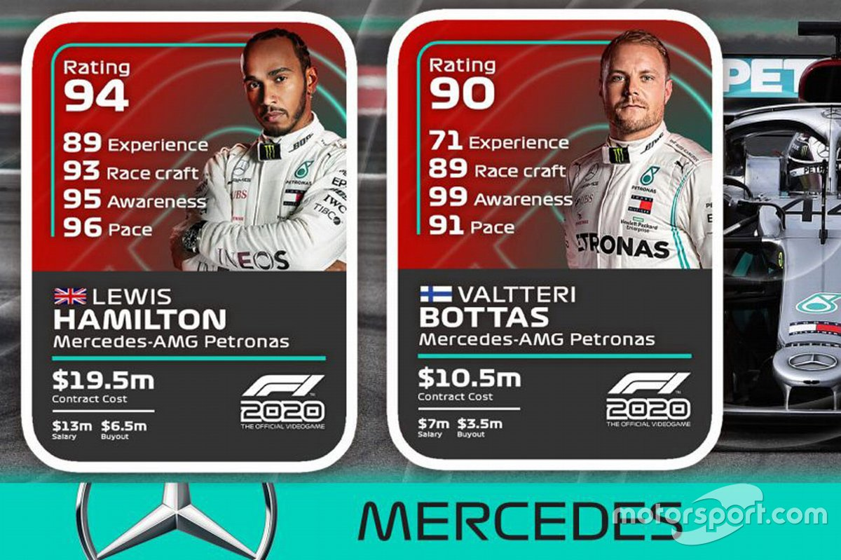Mercedes drivers ratings