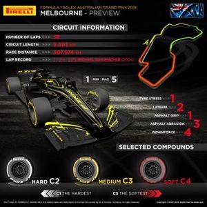 Info Gomme Pirelli