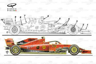 Ferrari SF1000 sketch
