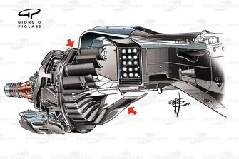 Dettagli del retotreno Ferrari SF90