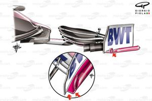 Racing Point RP20 front wing end plate comparison
