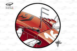 Ferrari SF21 chassis winglet