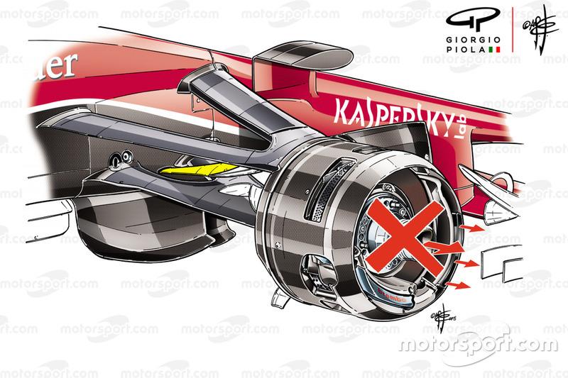 Cambios en la normativa del eje delantero en la F1 2019