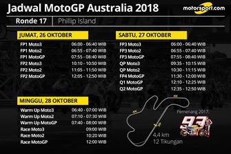 Jadwal MotoGP Australia 2018