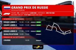 Le programme du Grand Prix de Russie
