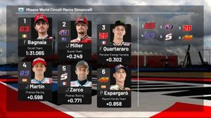 Parrilla de salida GP de San Marino MotoGP