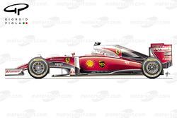 Возможный рендер машины Ferrari F1 для сезона 2016 с ливреей похожей на расцветку машины 1975 года