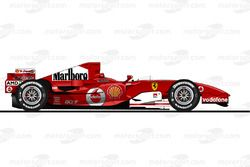La Ferrari 248F1 pilotée par Michael Schumacher en 2006<br/> Reproduction interdite, exclusivité Mot