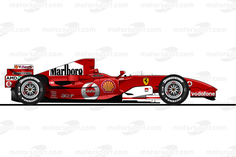 Rediscover Michael Schumacher S 20 F1 Cars