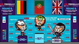 El podio del ePrix de Berlín 1 de Fórmula E 2020