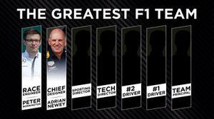 En iyi F1 Takımı
