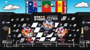 El podio del GP de Estiria 2020, por MiniBikers