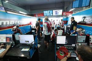 Box: Marc VDS Racing