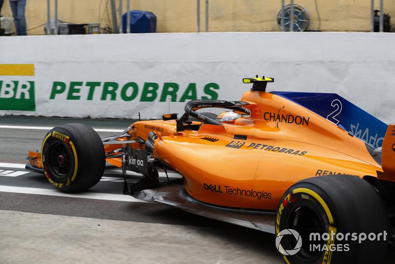 Szerkesztői TOP-20 - Brazil Nagydíj - F1 2018