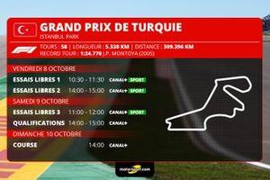 Le programme du Grand Prix de Turquie