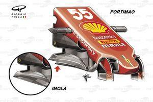 Ferrari SF21 nose cape comparison