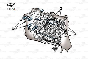 Ferrari 640 gearbox