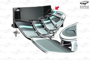 الجناح الأمامي لسيارة مرسيدس دبليو10