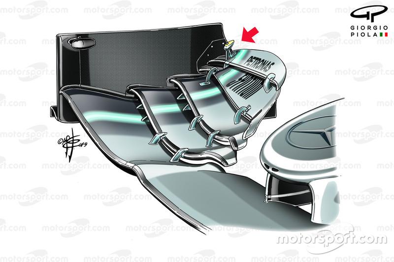 Ala delantera del Mercedes AMG F1 W10