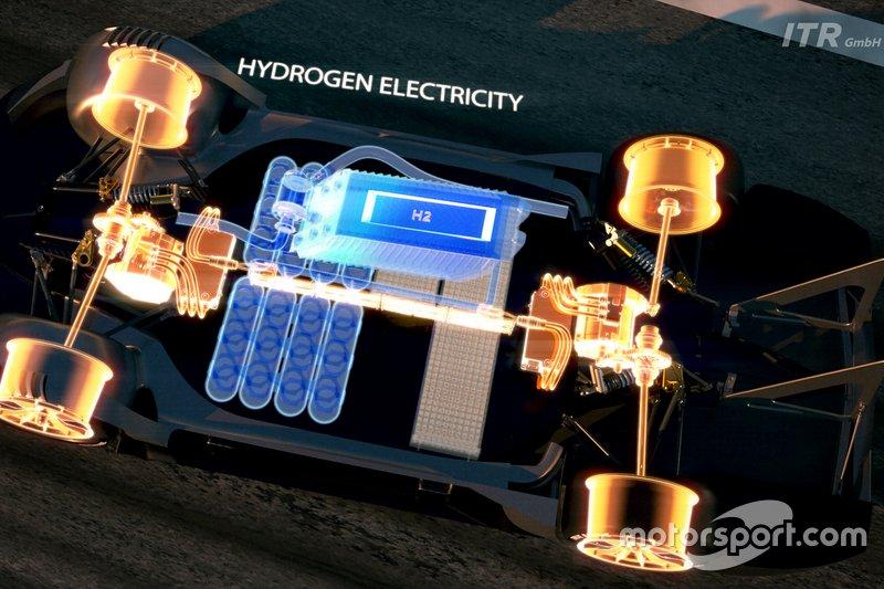 Les autos pourraient utiliser une pile à combustible alimentée par de l'hydrogène