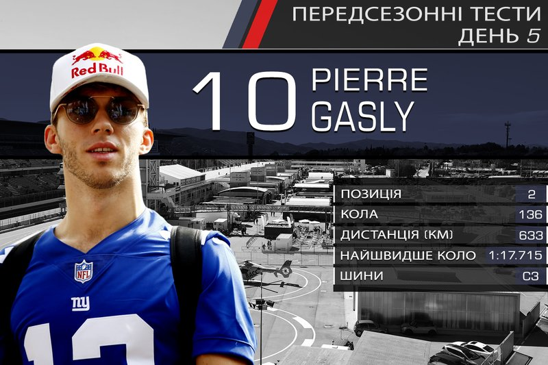 2. П'єр Гаслі