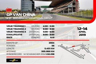 Tijdschema Formule 1 Grand Prix van China