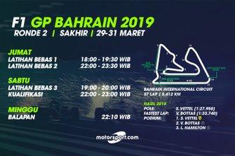 Jadwal F1 GP Bahrain 2019