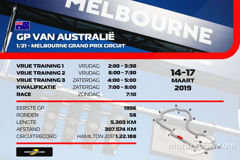 Tijdschema Formule 1 Grand Prix van Australië 2019