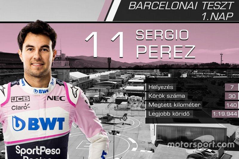 Sergio Perez, Racing Point F1 Team