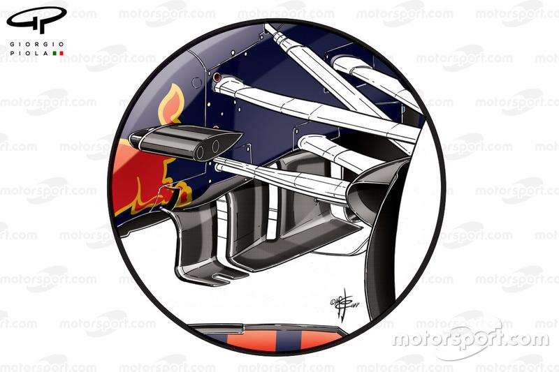 Старі поворотні лопаті Red Bull RB13