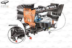 McLaren MCL32 and Mercedes W08 diffusers comparison