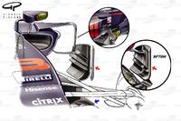 Red Bull RB13 vs. Ferrari SF70H: Windabweiser, Vergleich
