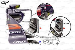 Comparaison des déflecteurs de la Red Bull RB13 et de la Ferrari SF70H