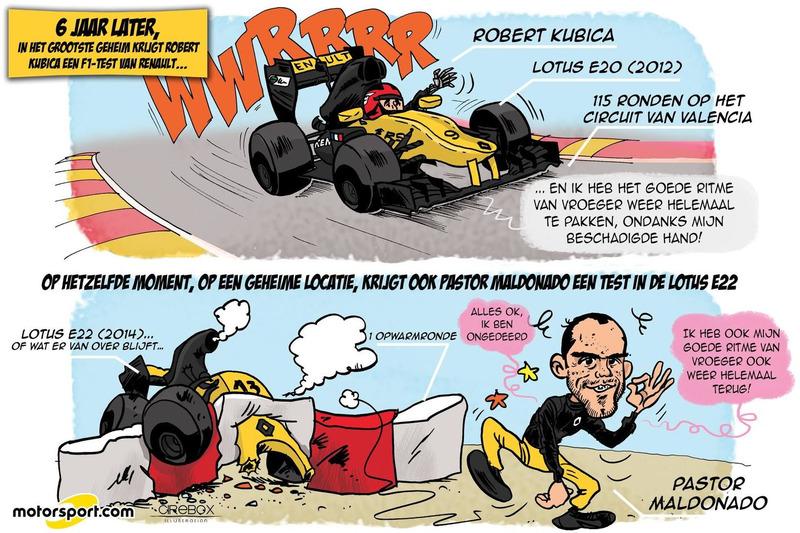 Cartoon van Cirebox - De test van Kubica