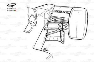 McLaren MP4-2B 1985, dettaglio del turning vane